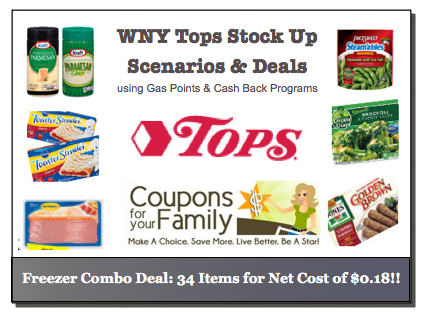 Tops Stockup Freezer Deal in WNY