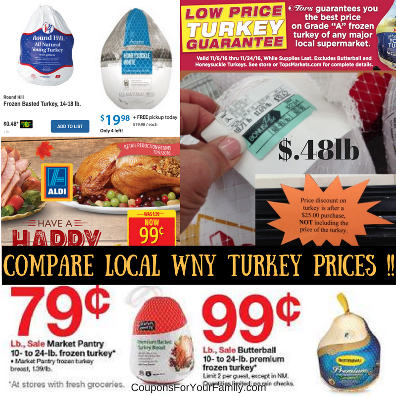 Compare Local Turkey Prices for your Thanksgiving Dinner 2016…as low as $.48lb!!
