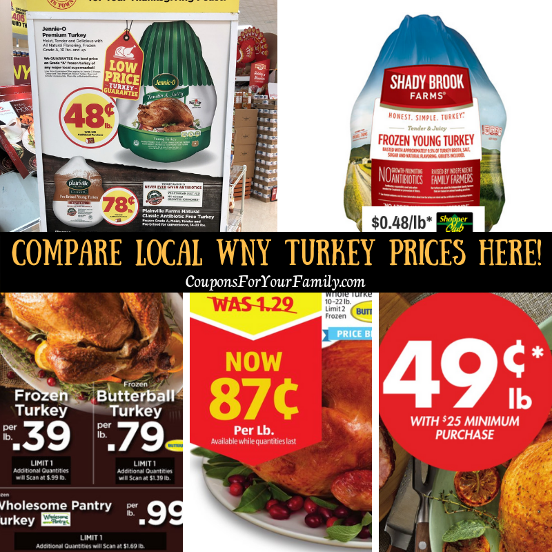 Compare Local Turkey Prices for Thanksgiving Dinner 2018: Aldi, Tops, Price Rite, SaveALot, Walmart, Wegmans & Target!!