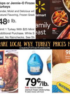 Compare WNY Turkey Prices 2020 here!